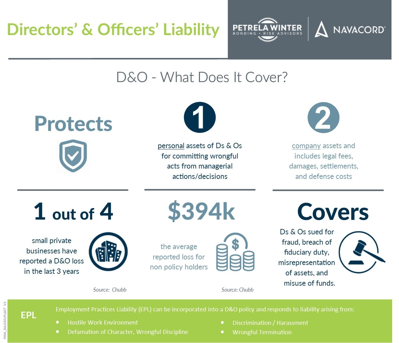 D&O Is an Increasingly Important Coverage for Businesses